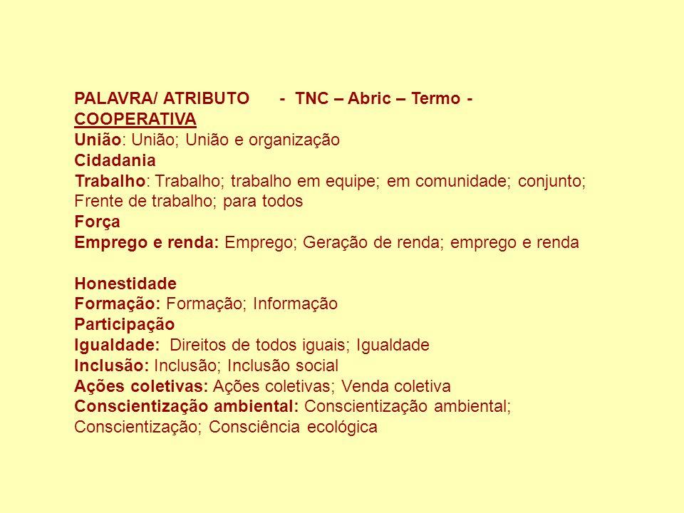 PALAVRA/ ATRIBUTO - TNC – Abric – Termo - COOPERATIVA