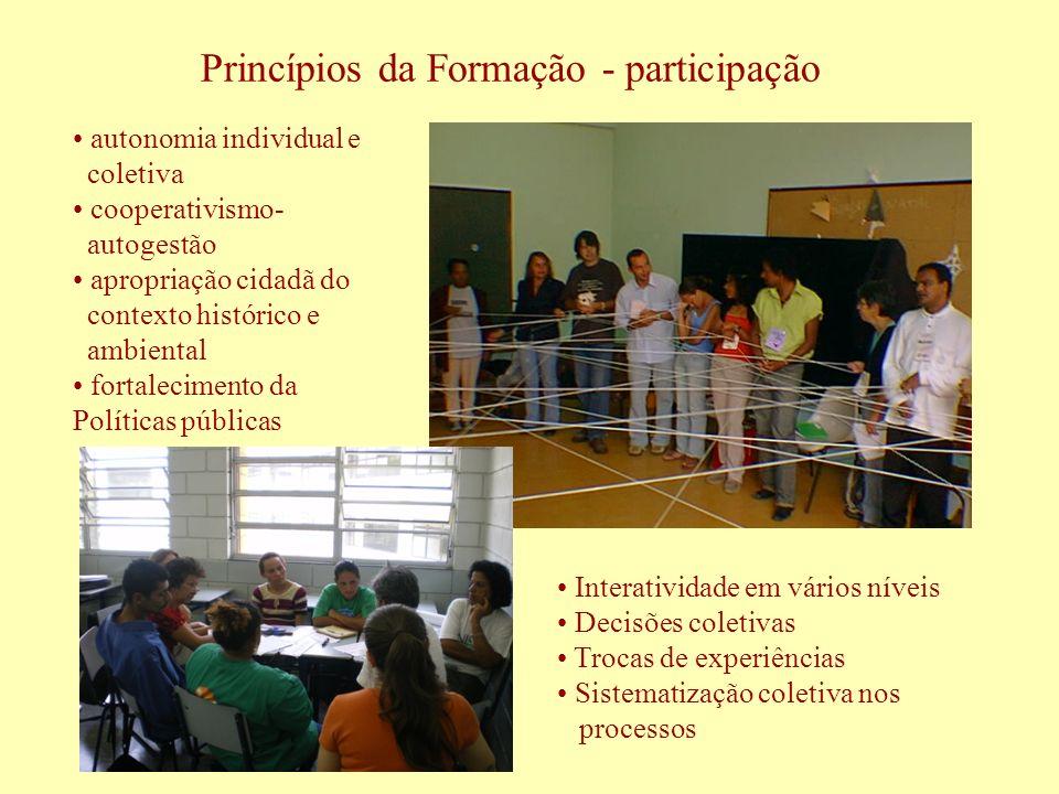 Princípios da Formação - participação