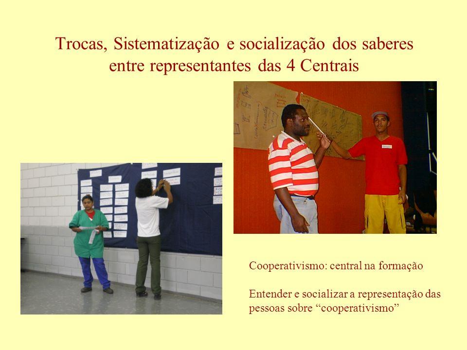 Trocas, Sistematização e socialização dos saberes entre representantes das 4 Centrais