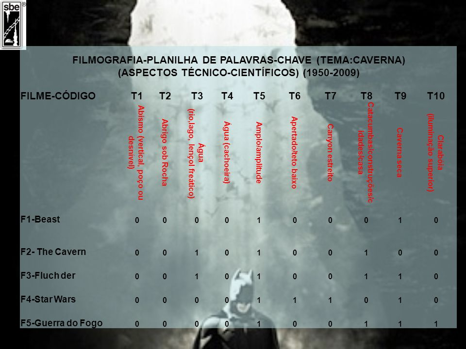 FILMOGRAFIA-PLANILHA DE PALAVRAS-CHAVE (TEMA:CAVERNA)