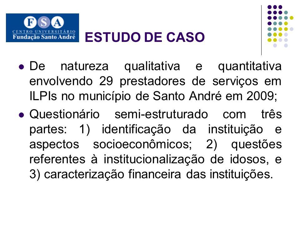 ESTUDO DE CASODe natureza qualitativa e quantitativa envolvendo 29 prestadores de serviços em ILPIs no município de Santo André em 2009;