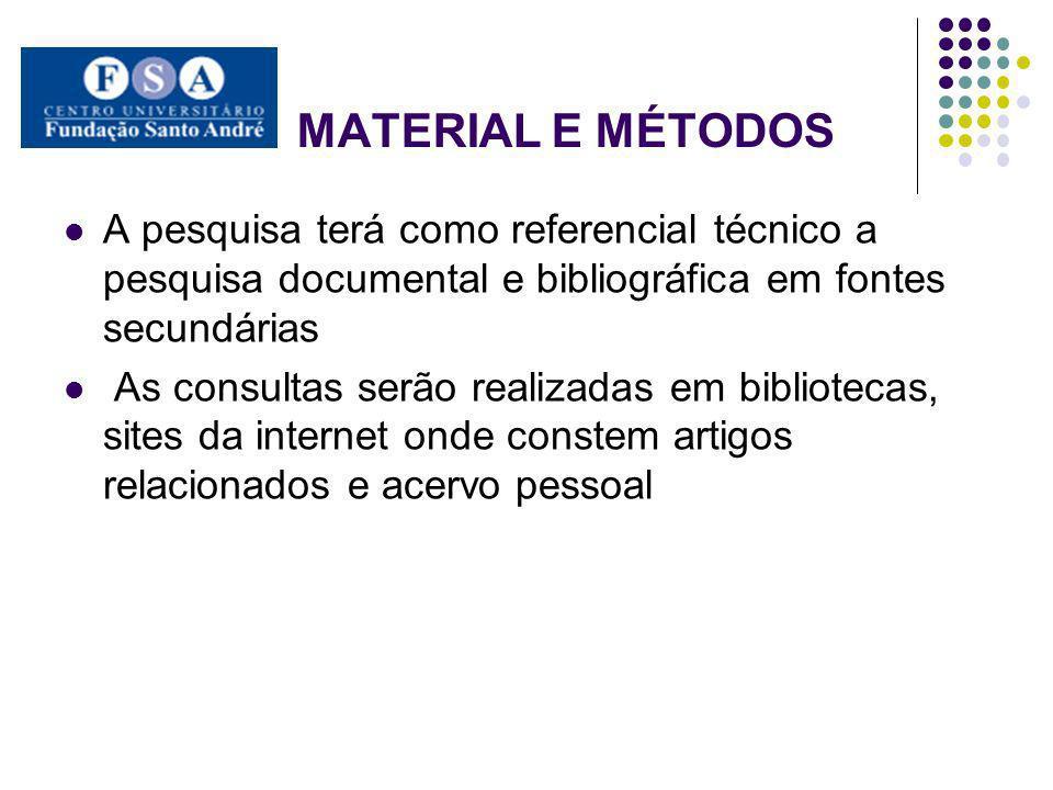 MATERIAL E MÉTODOS A pesquisa terá como referencial técnico a pesquisa documental e bibliográfica em fontes secundárias.