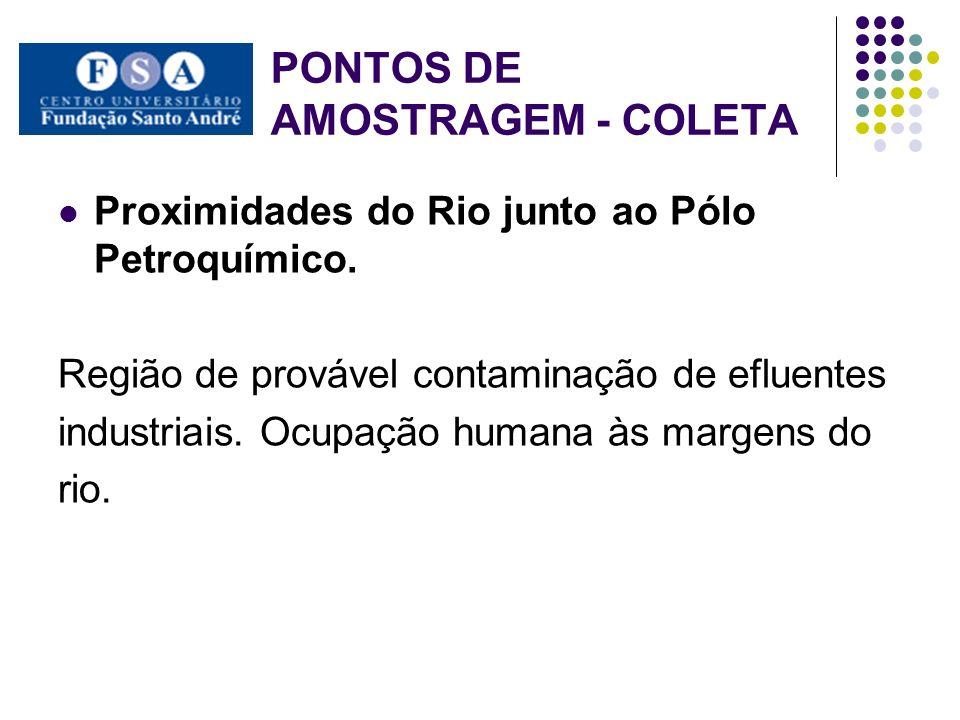 PONTOS DE AMOSTRAGEM - COLETA