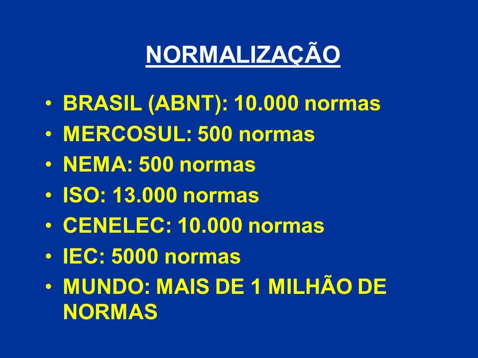 NORMALIZAÇÃO BRASIL (ABNT): 10.000 normas MERCOSUL: 500 normas