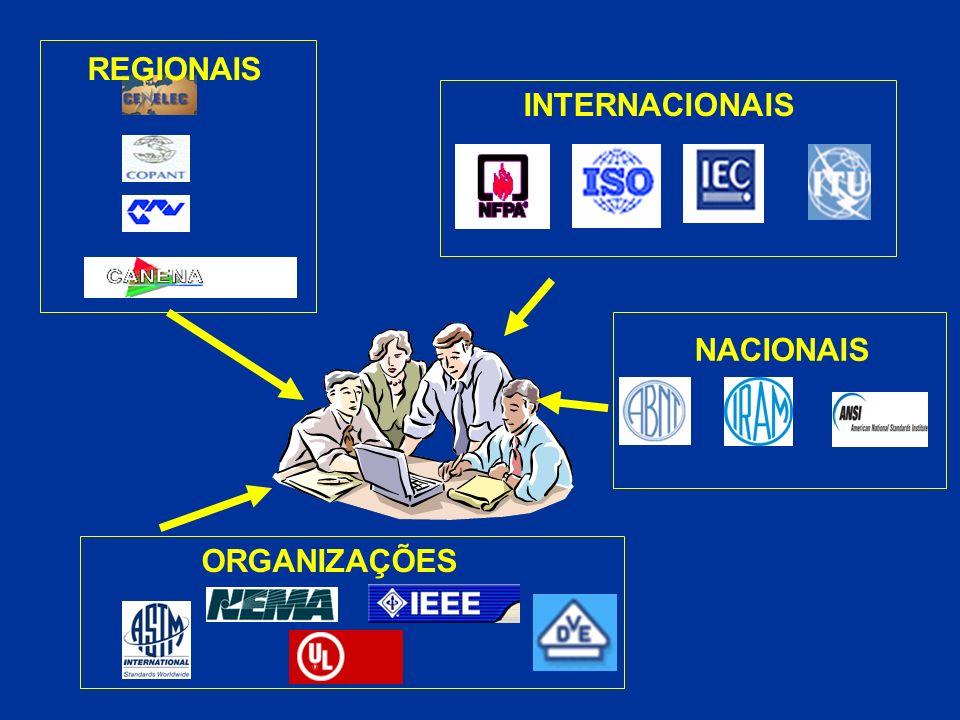 REGIONAIS INTERNACIONAIS. NACIONAIS.