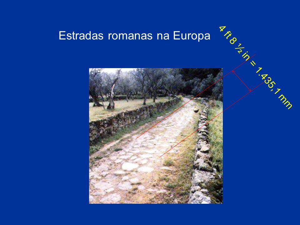 Estradas romanas na Europa