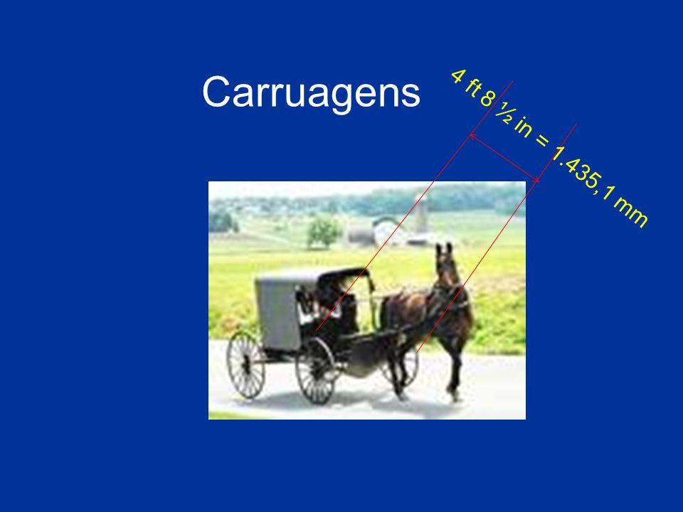 Carruagens 4 ft 8 ½ in = 1.435,1 mm
