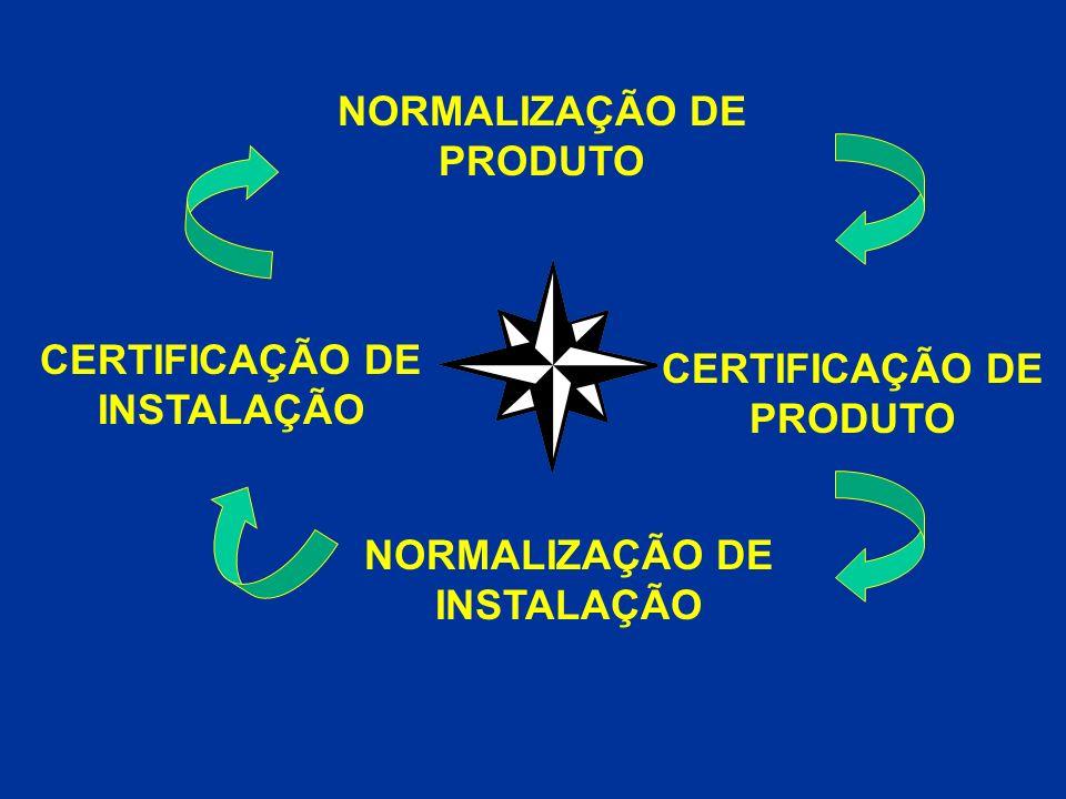 NORMALIZAÇÃO DE PRODUTO