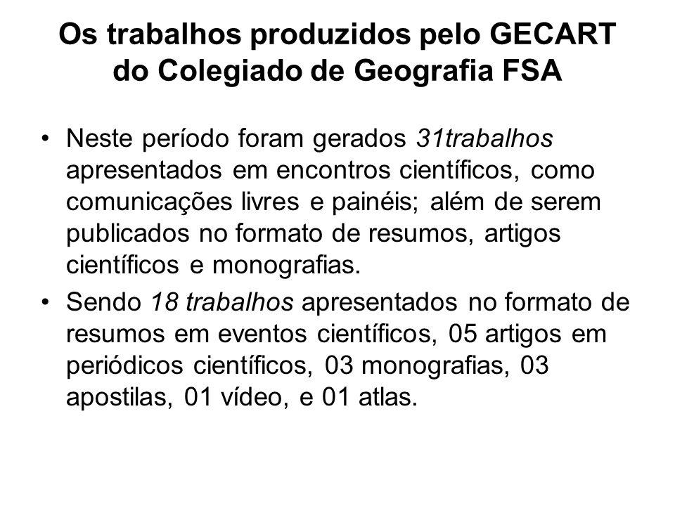 Os trabalhos produzidos pelo GECART do Colegiado de Geografia FSA