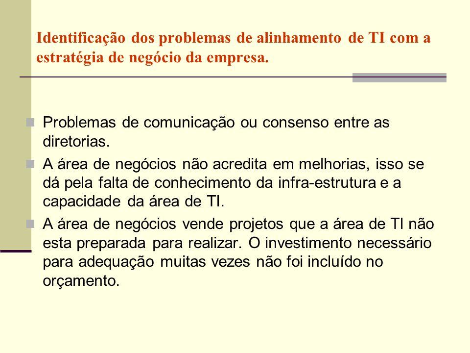 Identificação dos problemas de alinhamento de TI com a estratégia de negócio da empresa.