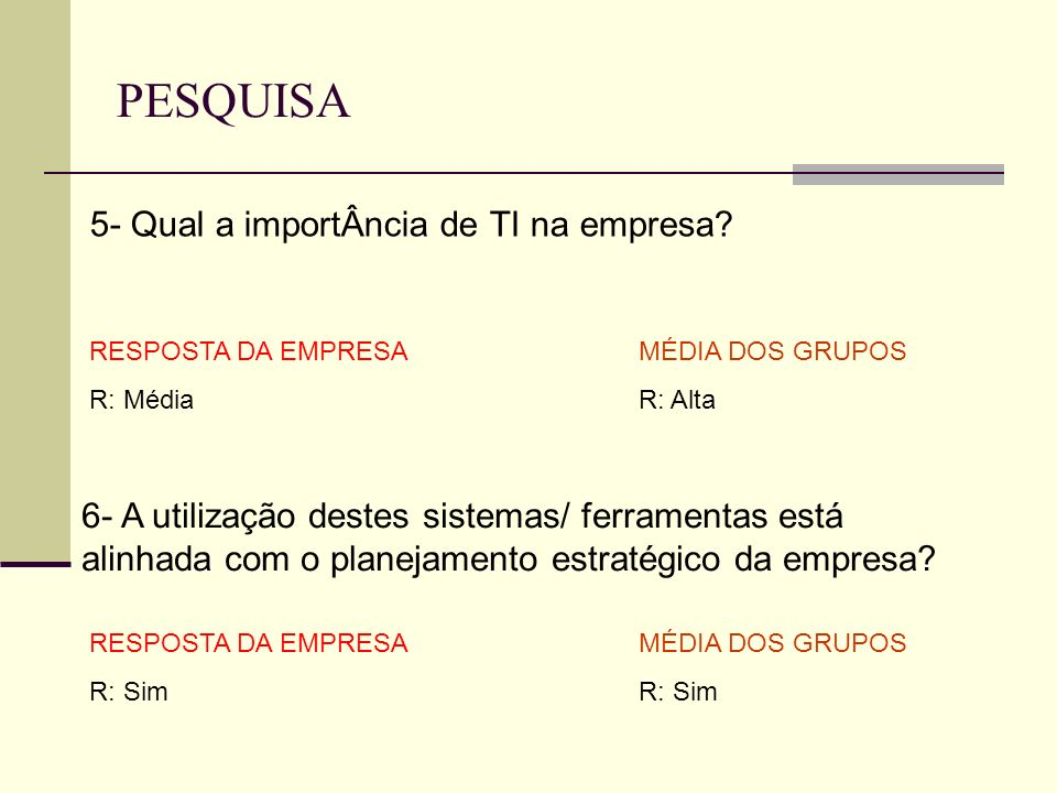 PESQUISA 5- Qual a importÂncia de TI na empresa