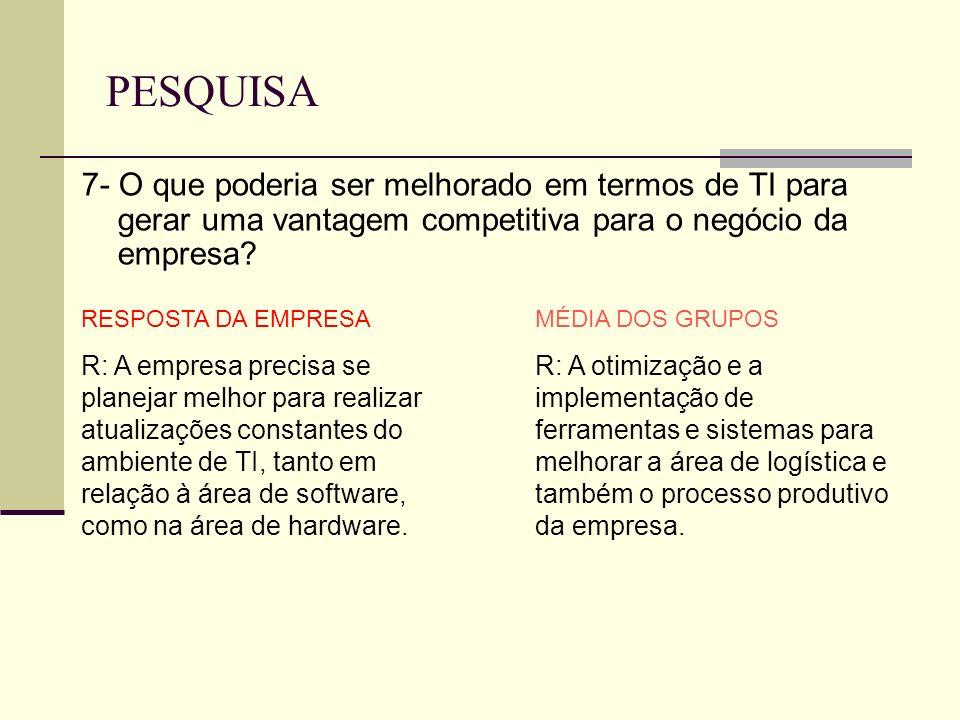 PESQUISA 7- O que poderia ser melhorado em termos de TI para gerar uma vantagem competitiva para o negócio da empresa