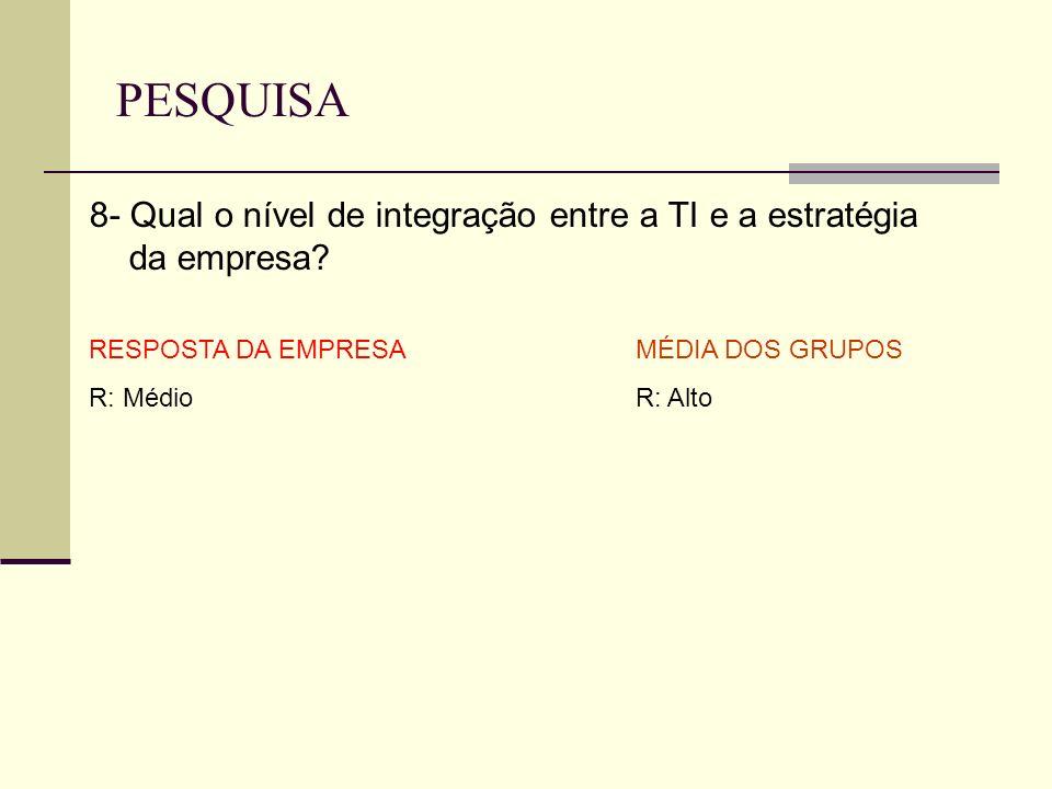 PESQUISA 8- Qual o nível de integração entre a TI e a estratégia da empresa RESPOSTA DA EMPRESA. R: Médio.