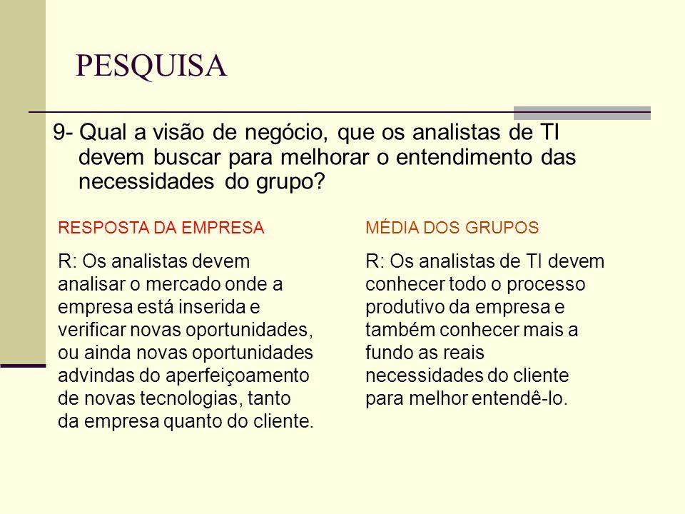 PESQUISA 9- Qual a visão de negócio, que os analistas de TI devem buscar para melhorar o entendimento das necessidades do grupo