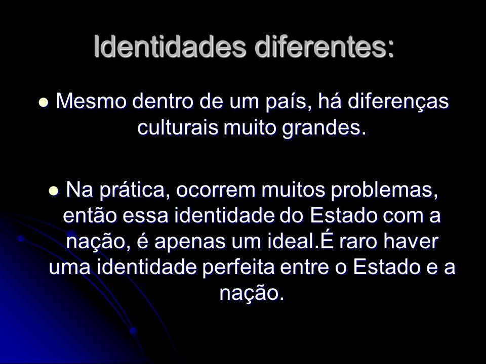 Identidades diferentes: