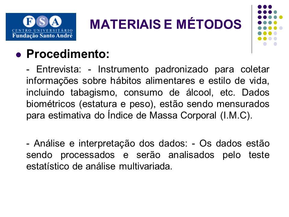 MATERIAIS E MÉTODOS Procedimento: