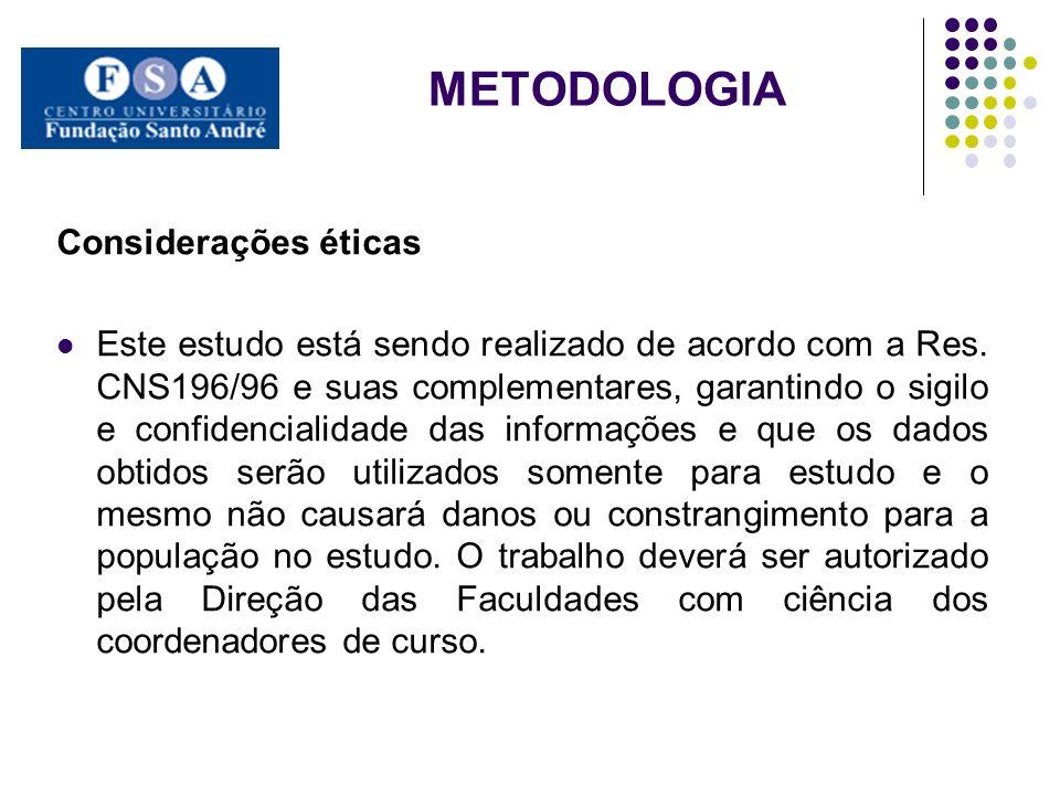 METODOLOGIA Considerações éticas