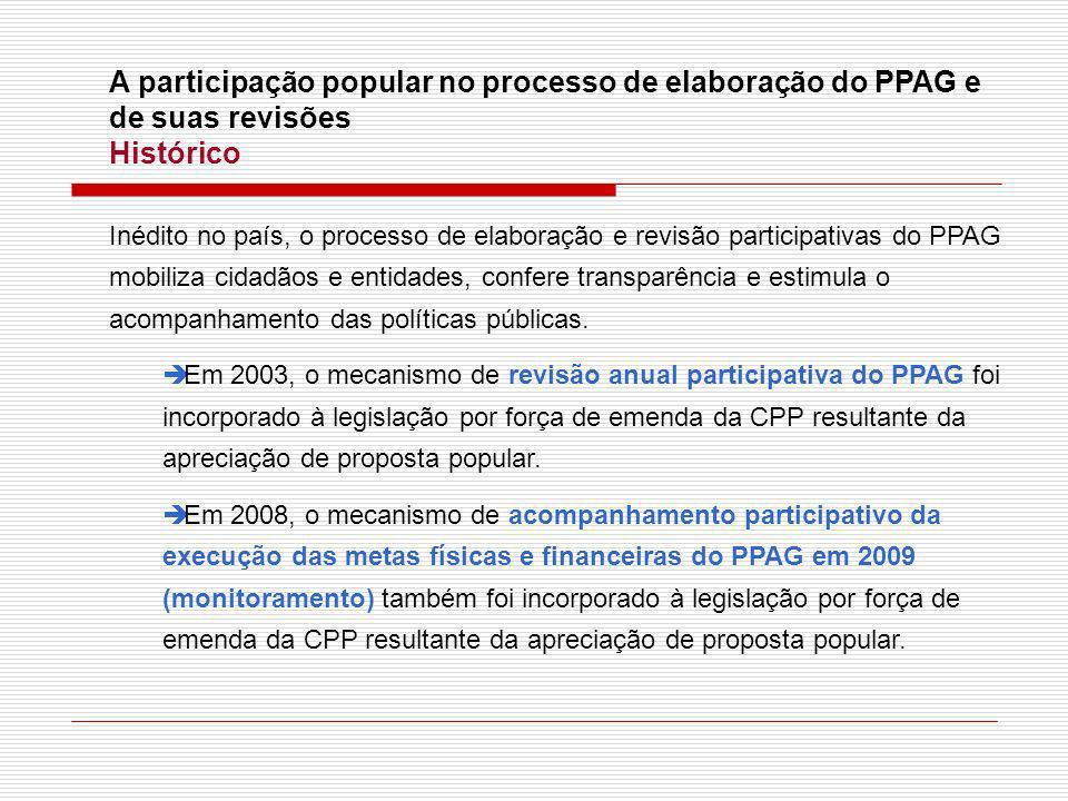 A participação popular no processo de elaboração do PPAG e de suas revisões