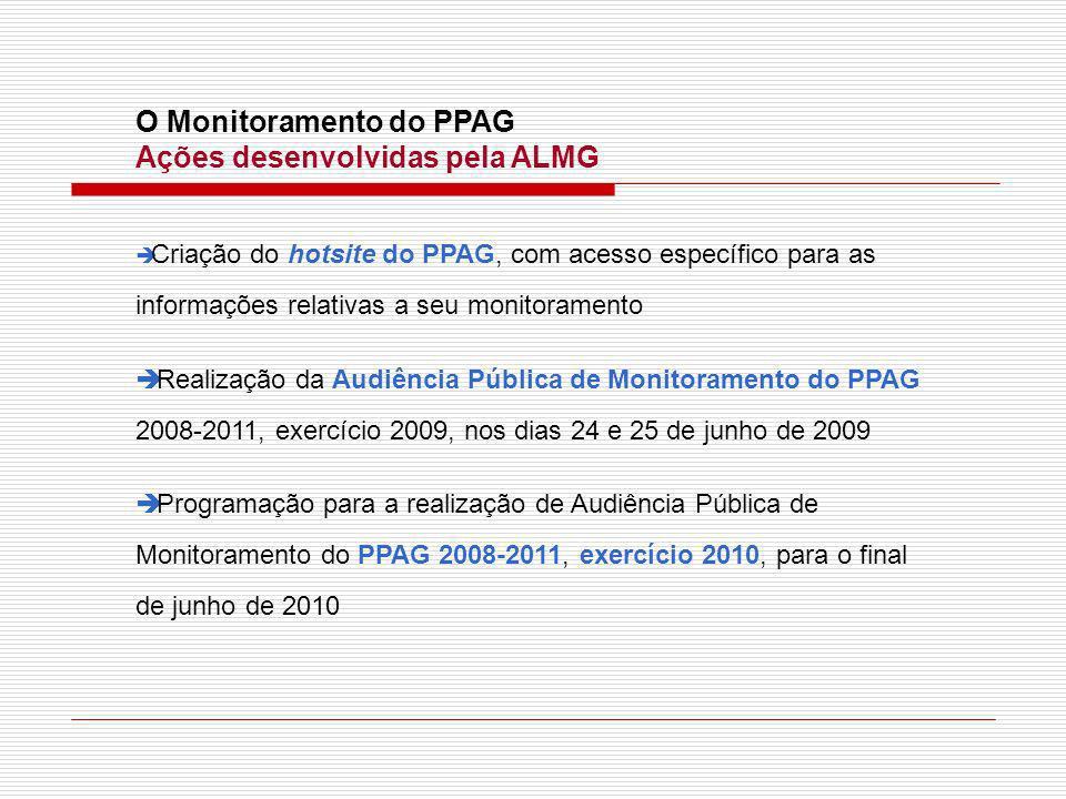 O Monitoramento do PPAG Ações desenvolvidas pela ALMG
