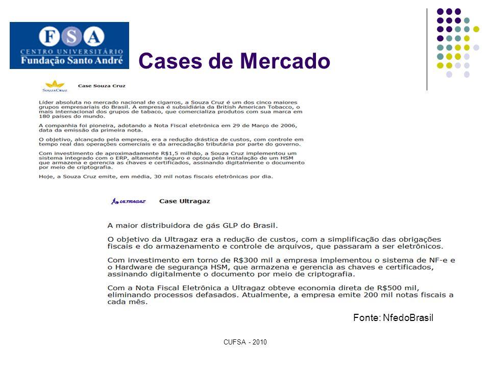Cases de Mercado Fonte: NfedoBrasil CUFSA - 2010