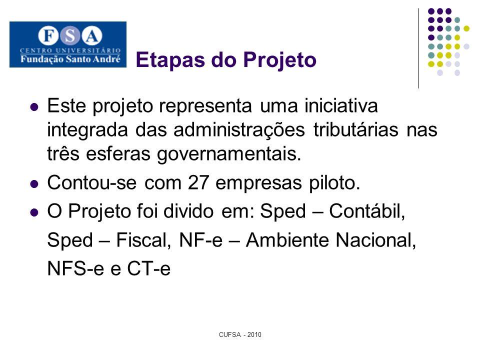 Etapas do Projeto Este projeto representa uma iniciativa integrada das administrações tributárias nas três esferas governamentais.