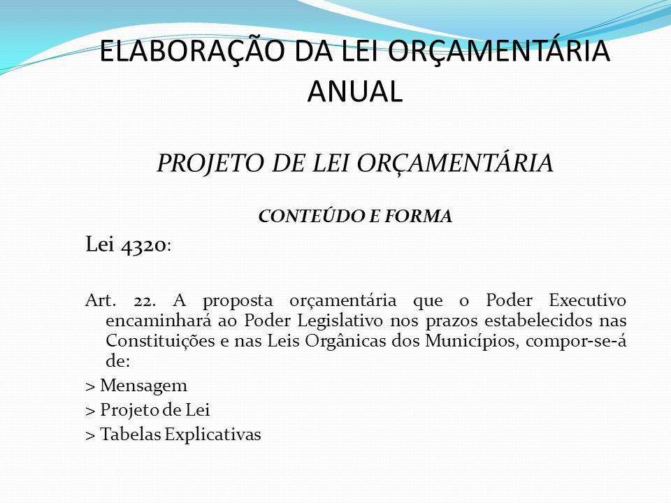 ELABORAÇÃO DA LEI ORÇAMENTÁRIA ANUAL