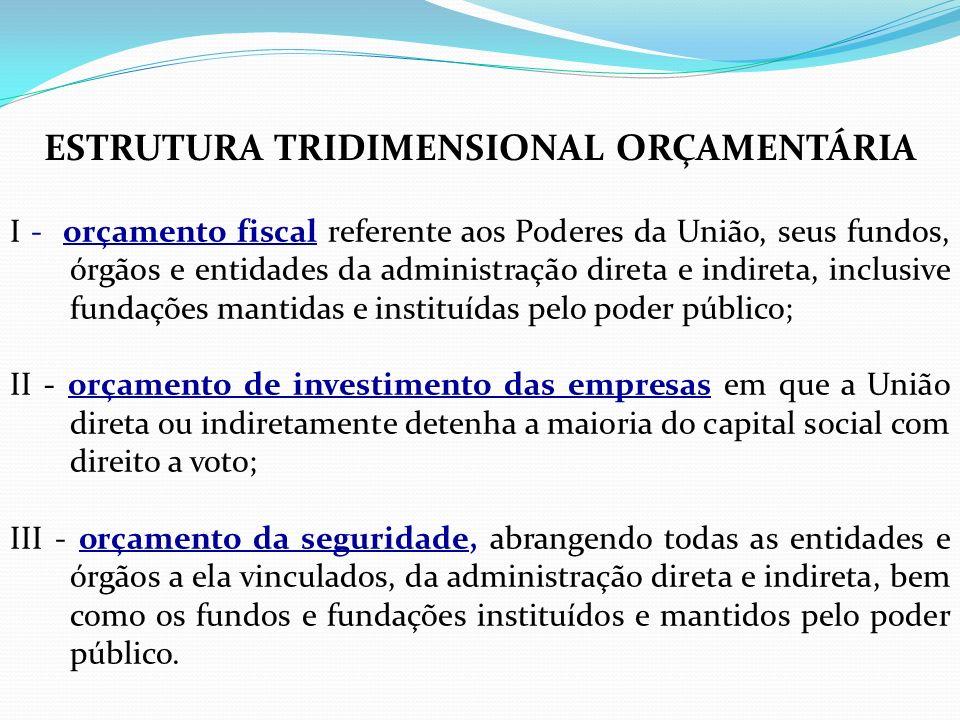 ESTRUTURA TRIDIMENSIONAL ORÇAMENTÁRIA