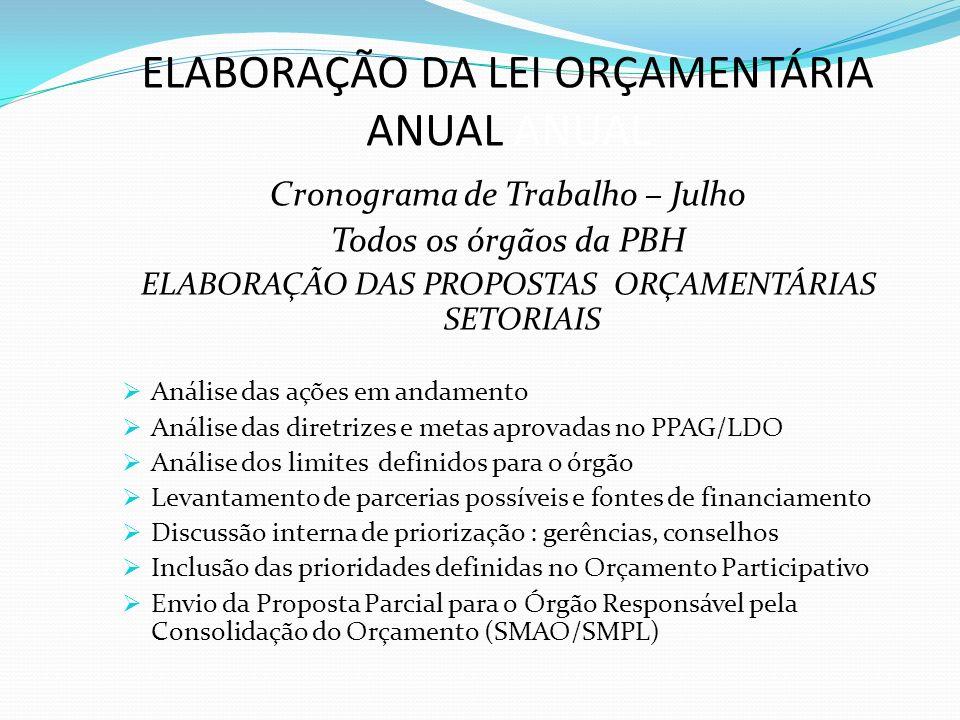 ELABORAÇÃO DA LEI ORÇAMENTÁRIA ANUAL ANUAL