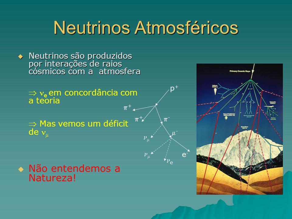 Neutrinos Atmosféricos
