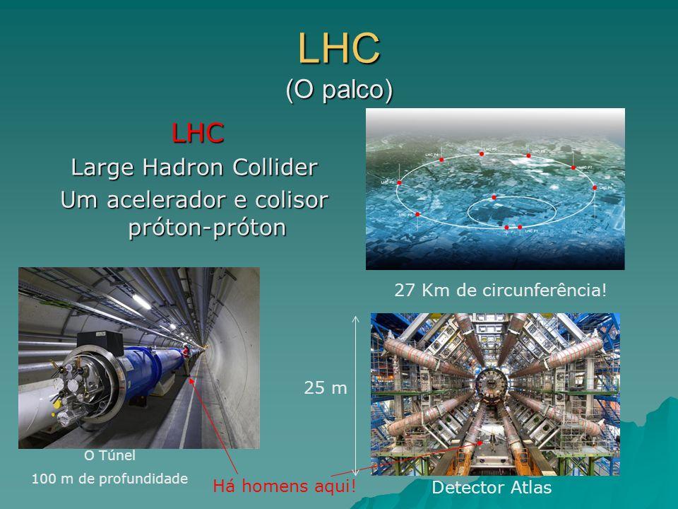 Um acelerador e colisor próton-próton