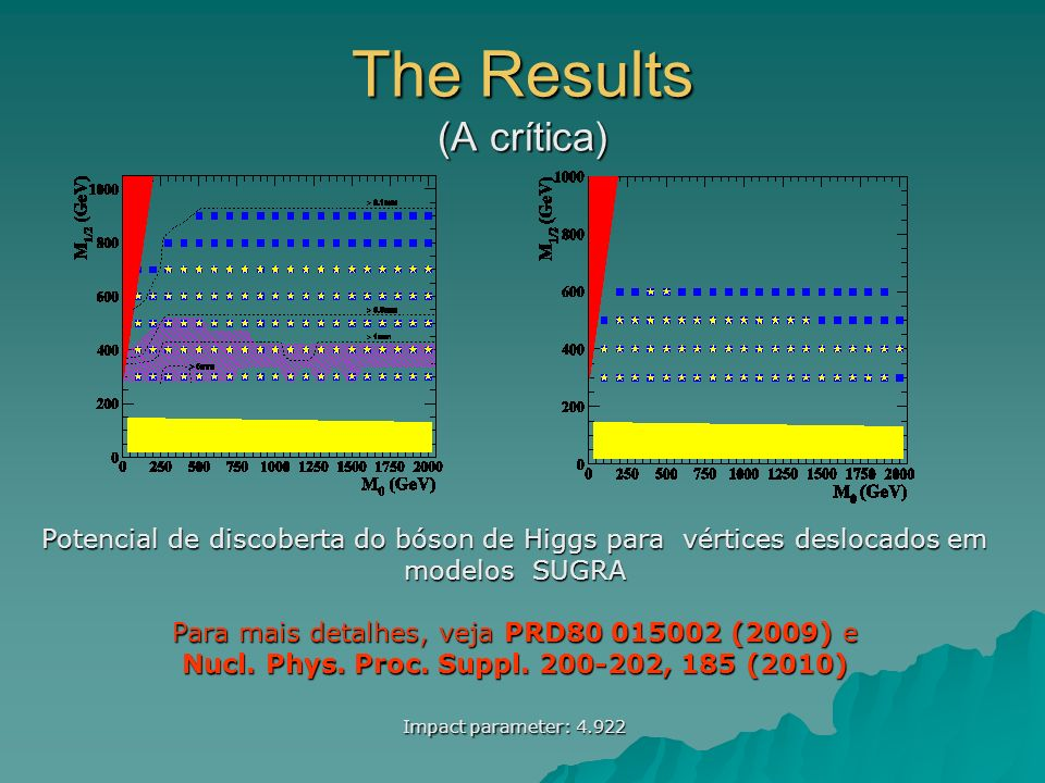The Results (A crítica)