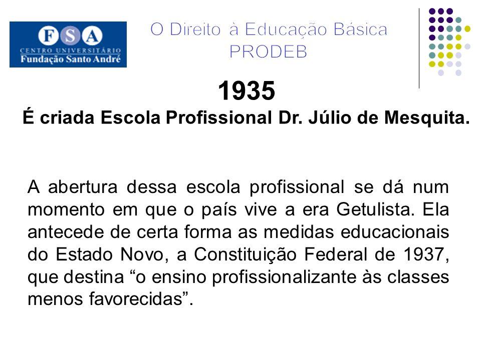 É criada Escola Profissional Dr. Júlio de Mesquita.