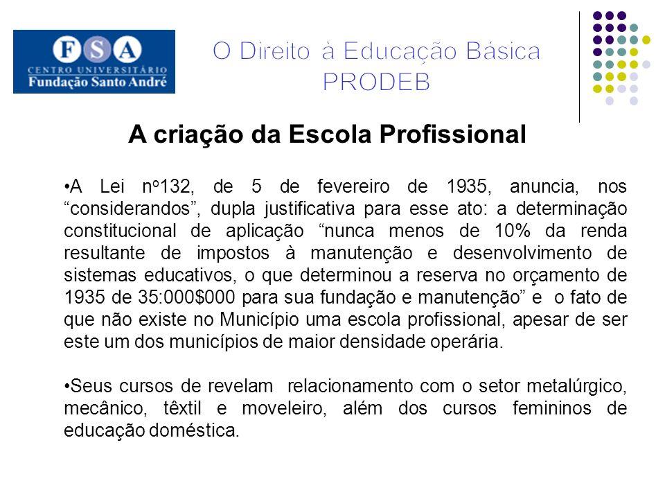 A criação da Escola Profissional