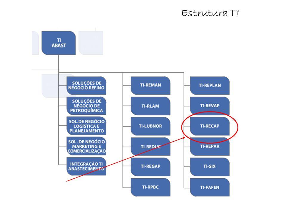Estrutura TI (3)