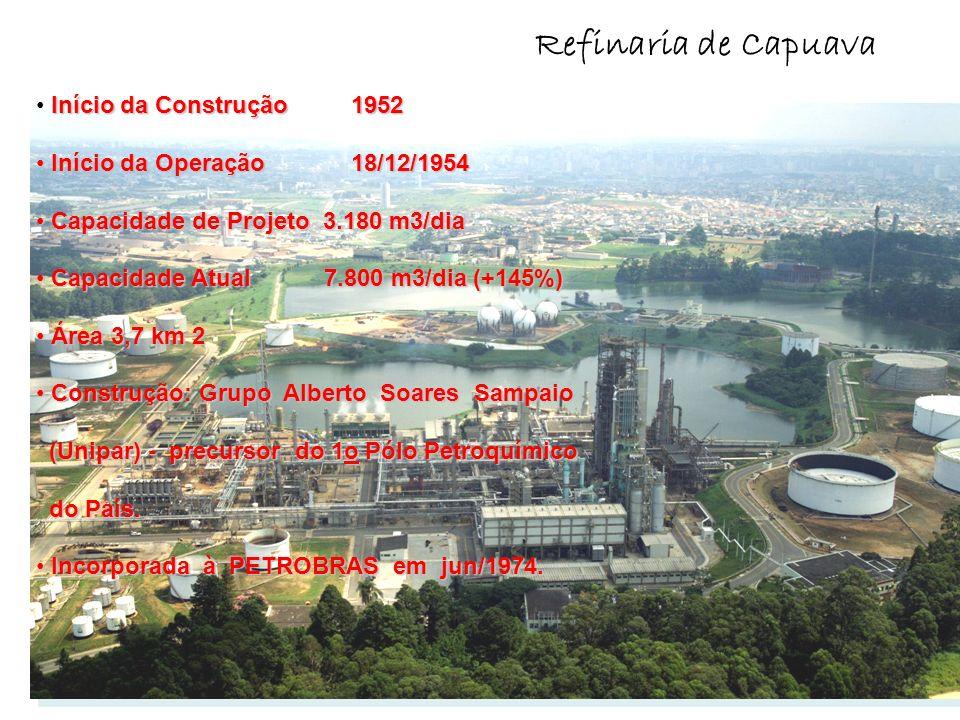 Refinaria de Capuava Início da Construção 1952