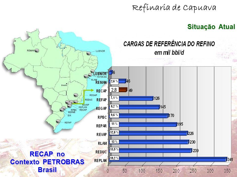 Acionistas Refinaria de Capuava Situação Atual RECAP no