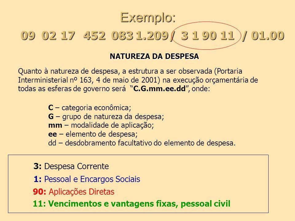 Exemplo:09. 02. 17. 452. 083. 1.209. / 3. 1. 90. 11. / 01.00. NATUREZA DA DESPESA.