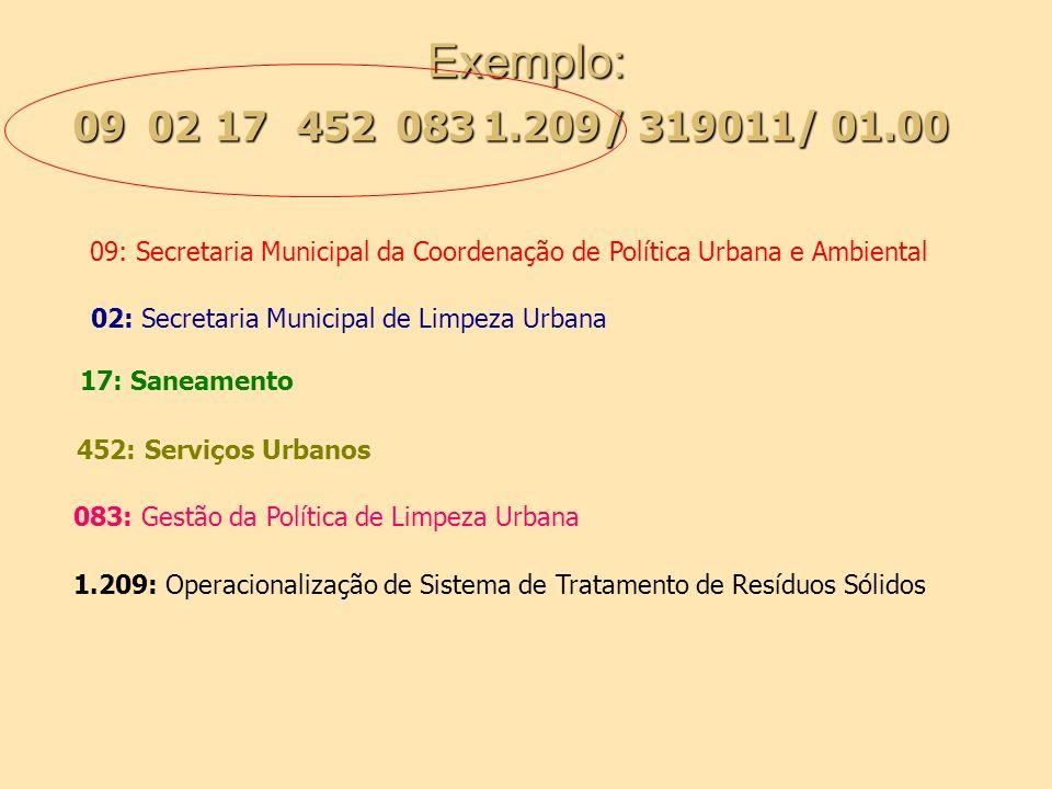 Exemplo:09. 02. 17. 452. 083. 1.209. / 319011/ 01.00. 09: Secretaria Municipal da Coordenação de Política Urbana e Ambiental.