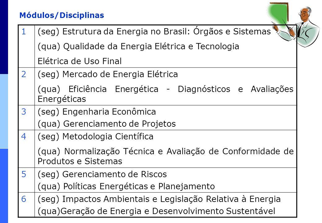 (seg) Estrutura da Energia no Brasil: Órgãos e Sistemas