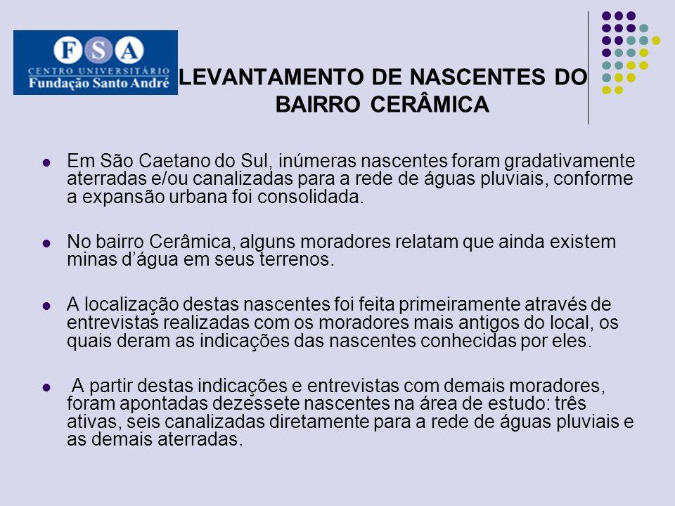 LEVANTAMENTO DE NASCENTES DO BAIRRO CERÂMICA