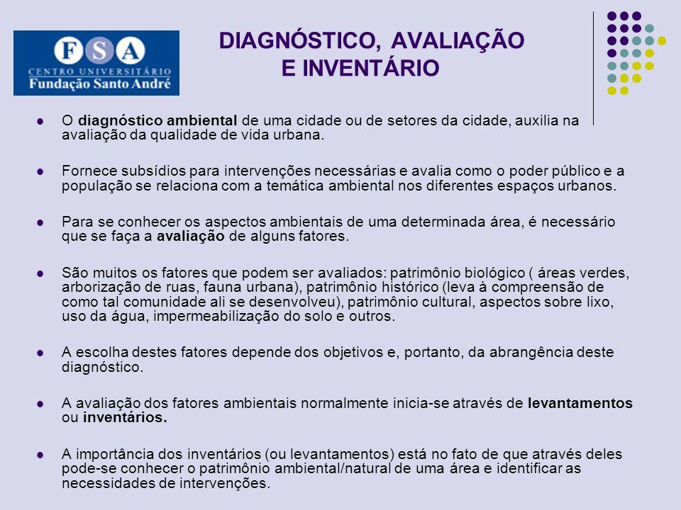 DIAGNÓSTICO, AVALIAÇÃO E INVENTÁRIO