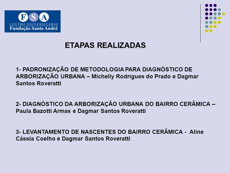 ETAPAS REALIZADAS 1- PADRONIZAÇÃO DE METODOLOGIA PARA DIAGNÓSTICO DE ARBORIZAÇÃO URBANA – Michelly Rodrigues do Prado e Dagmar Santos Roveratti.