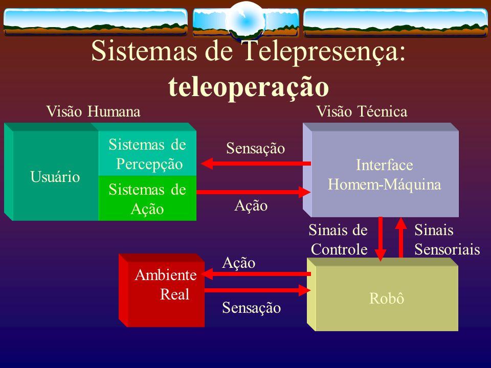 Sistemas de Telepresença: teleoperação