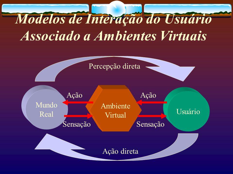 Modelos de Interação do Usuário Associado a Ambientes Virtuais