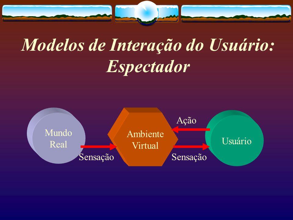 Modelos de Interação do Usuário: Espectador