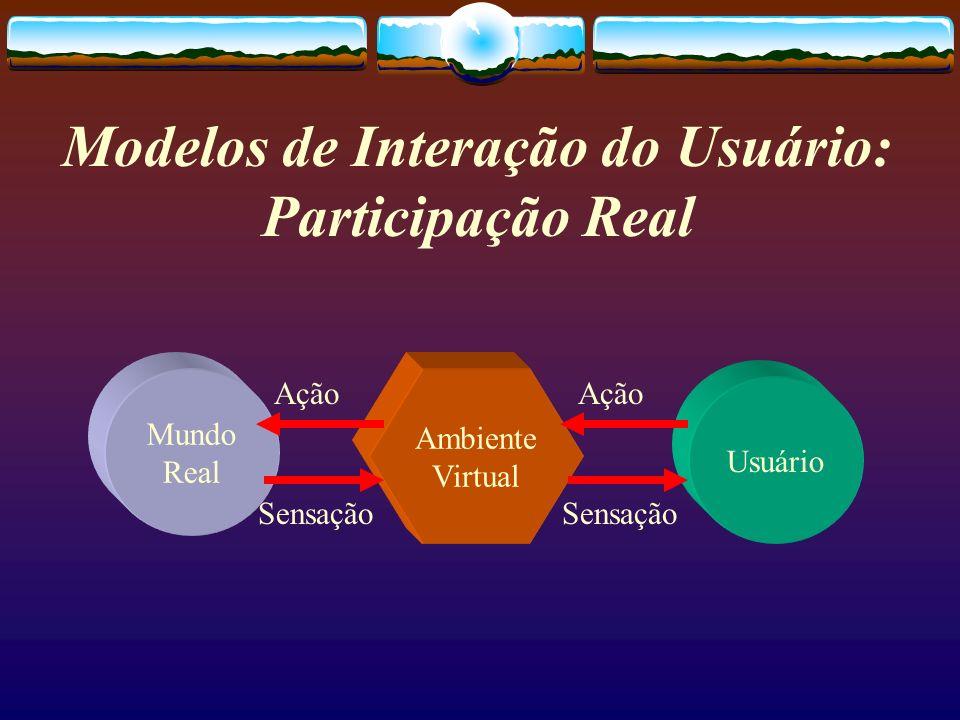 Modelos de Interação do Usuário: Participação Real