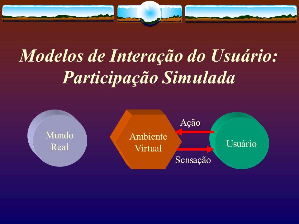 Modelos de Interação do Usuário: Participação Simulada
