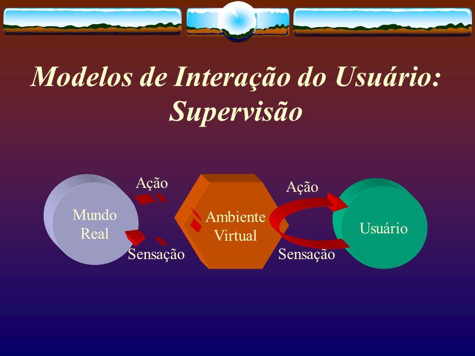 Modelos de Interação do Usuário: Supervisão