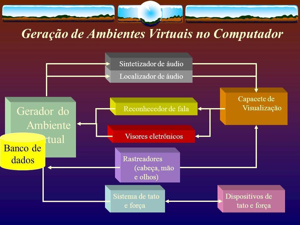 Geração de Ambientes Virtuais no Computador