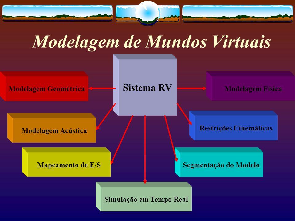 Modelagem de Mundos Virtuais
